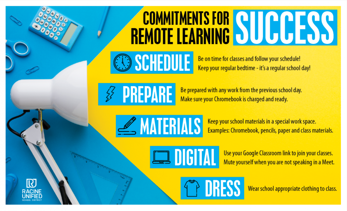 Remote Learning Success