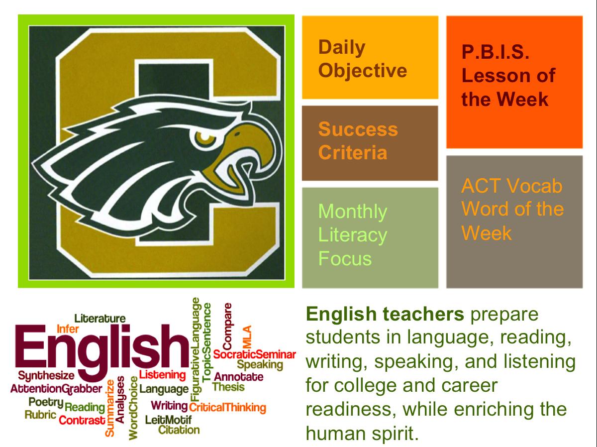 The adequacy of high school english writing program